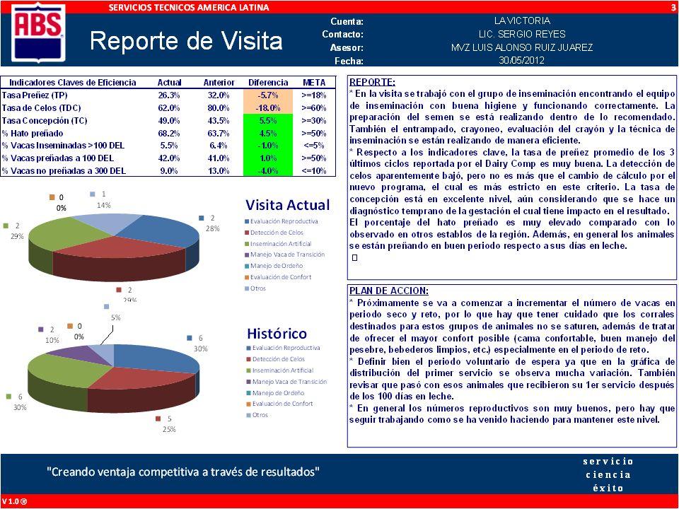 MVZ MC LUIS ALONSO RUIZ JUÁREZ El control del primer servicio es aceptable.