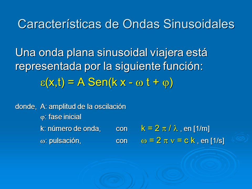 Características de Ondas Sinusoidales Una onda plana sinusoidal viajera está representada por la siguiente función: (x,t) = A Sen(k x - t + ) (x,t) =