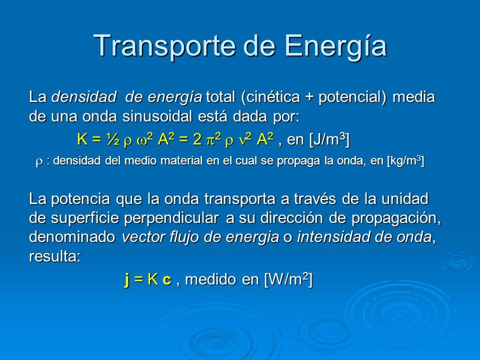Transporte de Energía La densidad de energía total (cinética + potencial) media de una onda sinusoidal está dada por: K = ½ 2 A 2 = 2 2 2 A 2, en [J/m