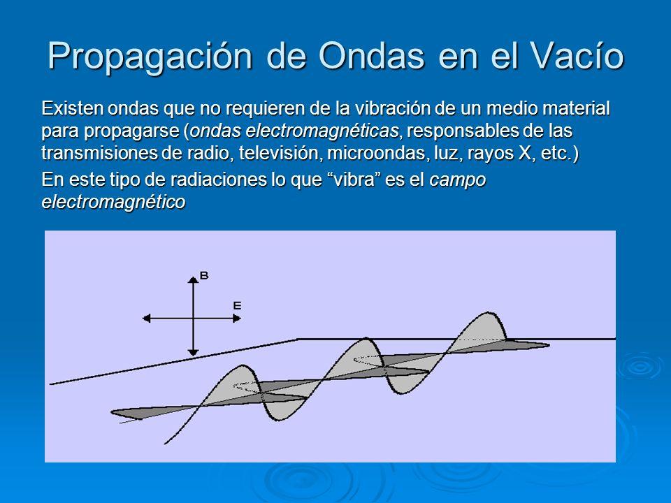 Propagación de Ondas en el Vacío Existen ondas que no requieren de la vibración de un medio material para propagarse (ondas electromagnéticas, respons