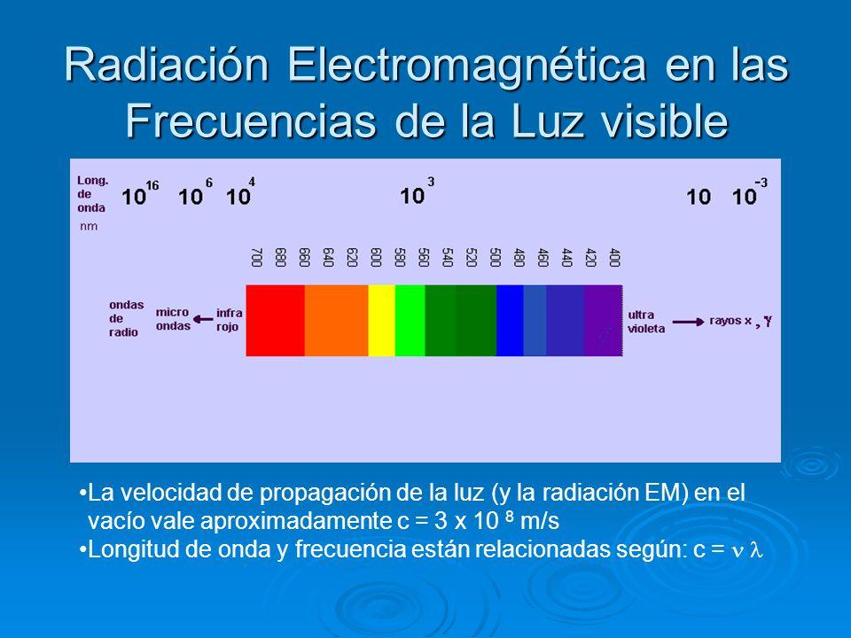 Radiación Electromagnética en las Frecuencias de la Luz visible La velocidad de propagación de la luz (y la radiación EM) en el vacío vale aproximadam