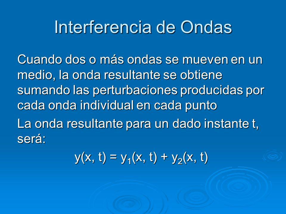 Interferencia de Ondas Cuando dos o más ondas se mueven en un medio, la onda resultante se obtiene sumando las perturbaciones producidas por cada onda