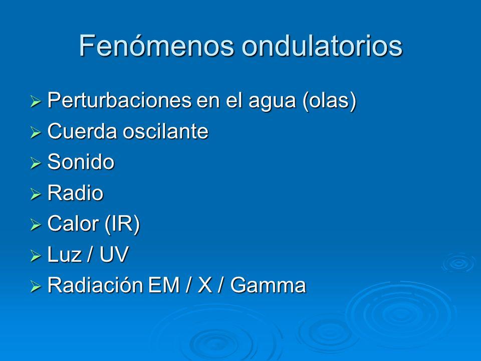 Fenómenos ondulatorios Perturbaciones en el agua (olas) Perturbaciones en el agua (olas) Cuerda oscilante Cuerda oscilante Sonido Sonido Radio Radio C