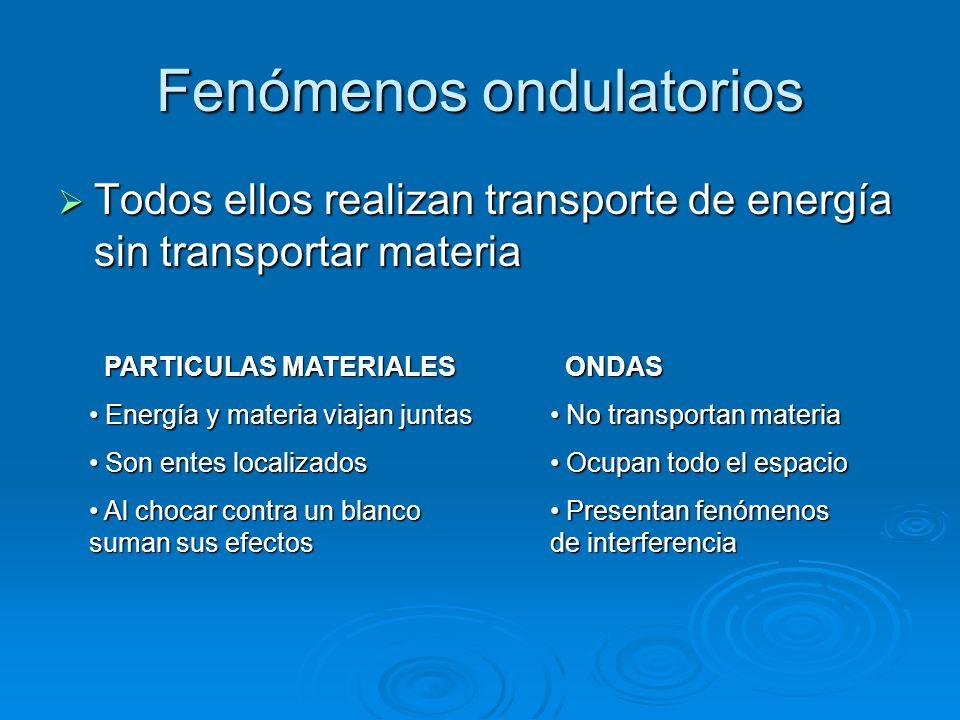 Fenómenos ondulatorios Todos ellos realizan transporte de energía sin transportar materia Todos ellos realizan transporte de energía sin transportar m