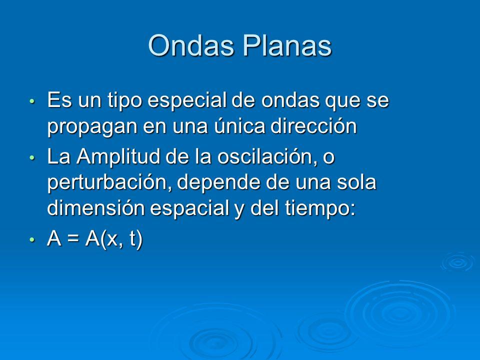 Ondas Planas Es un tipo especial de ondas que se propagan en una única dirección Es un tipo especial de ondas que se propagan en una única dirección L