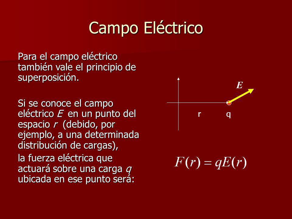 Campo Eléctrico Para el campo eléctrico también vale el principio de superposición. Si se conoce el campo eléctrico E en un punto del espacio r (debid