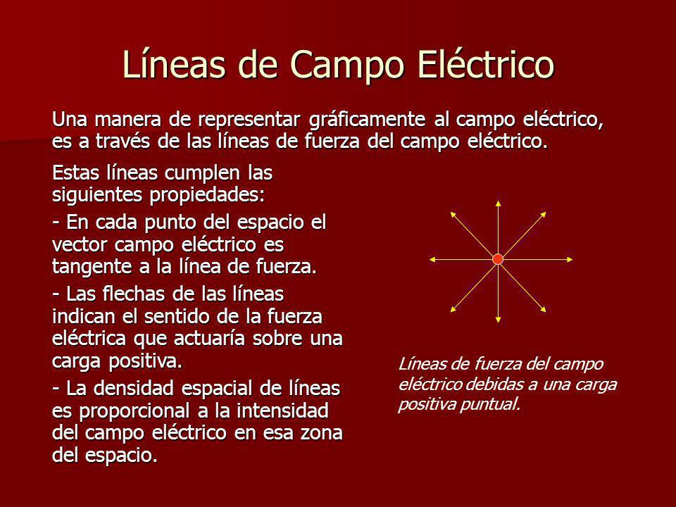Líneas de Campo Eléctrico Estas líneas cumplen las siguientes propiedades: - En cada punto del espacio el vector campo eléctrico es tangente a la líne