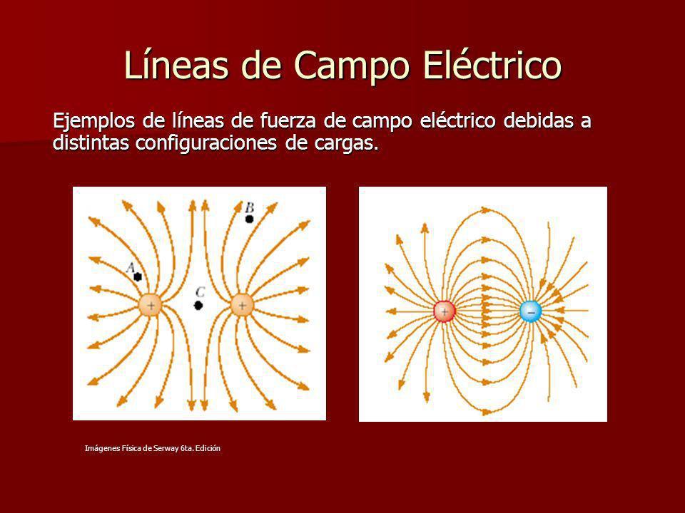 Líneas de Campo Eléctrico Ejemplos de líneas de fuerza de campo eléctrico debidas a distintas configuraciones de cargas. Imágenes Física de Serway 6ta