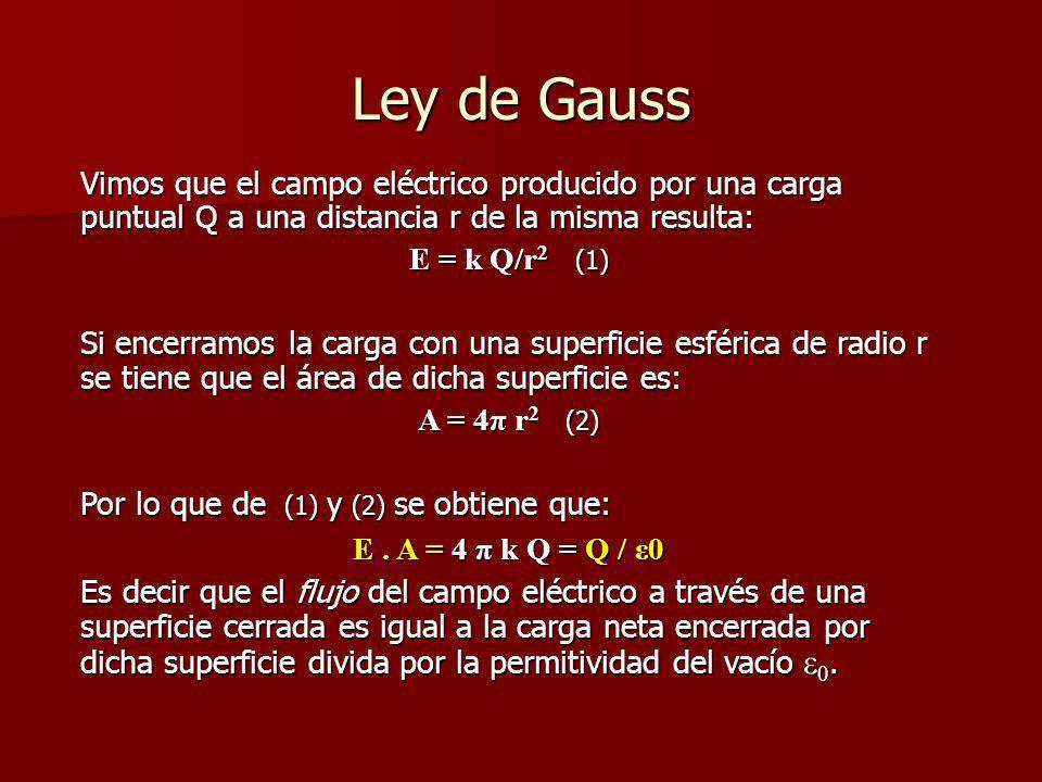 Ley de Gauss Vimos que el campo eléctrico producido por una carga puntual Q a una distancia r de la misma resulta: E = k Q/r 2 (1) Si encerramos la ca