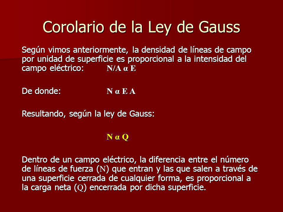 Corolario de la Ley de Gauss Según vimos anteriormente, la densidad de líneas de campo por unidad de superficie es proporcional a la intensidad del ca