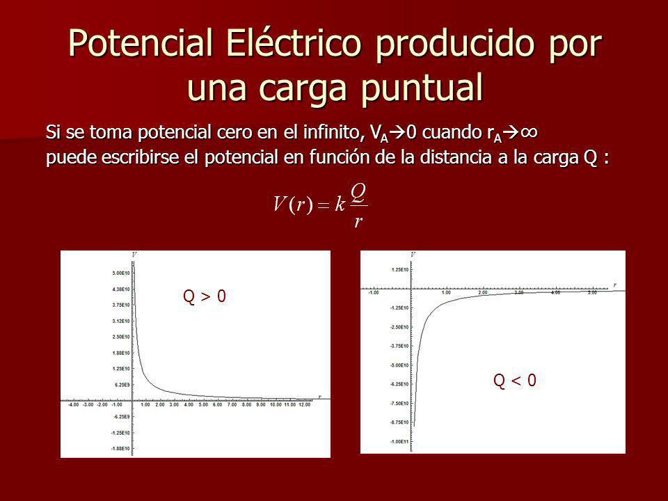 Potencial Eléctrico producido por una carga puntual Si se toma potencial cero en el infinito, V A 0 cuando r A Si se toma potencial cero en el infinit