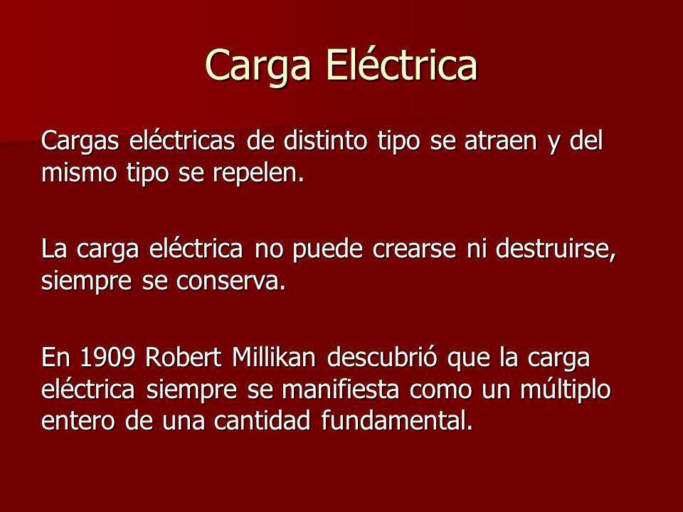 Carga Eléctrica Cargas eléctricas de distinto tipo se atraen y del mismo tipo se repelen. La carga eléctrica no puede crearse ni destruirse, siempre s