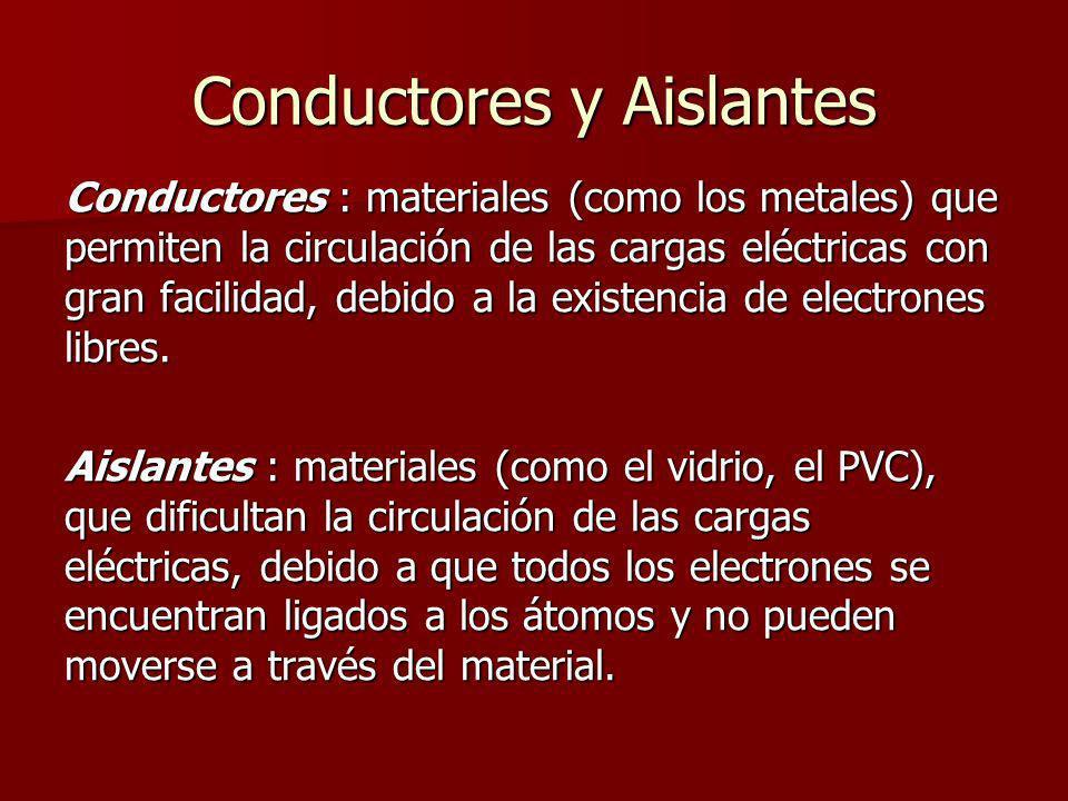 Conductores y Aislantes Conductores : materiales (como los metales) que permiten la circulación de las cargas eléctricas con gran facilidad, debido a
