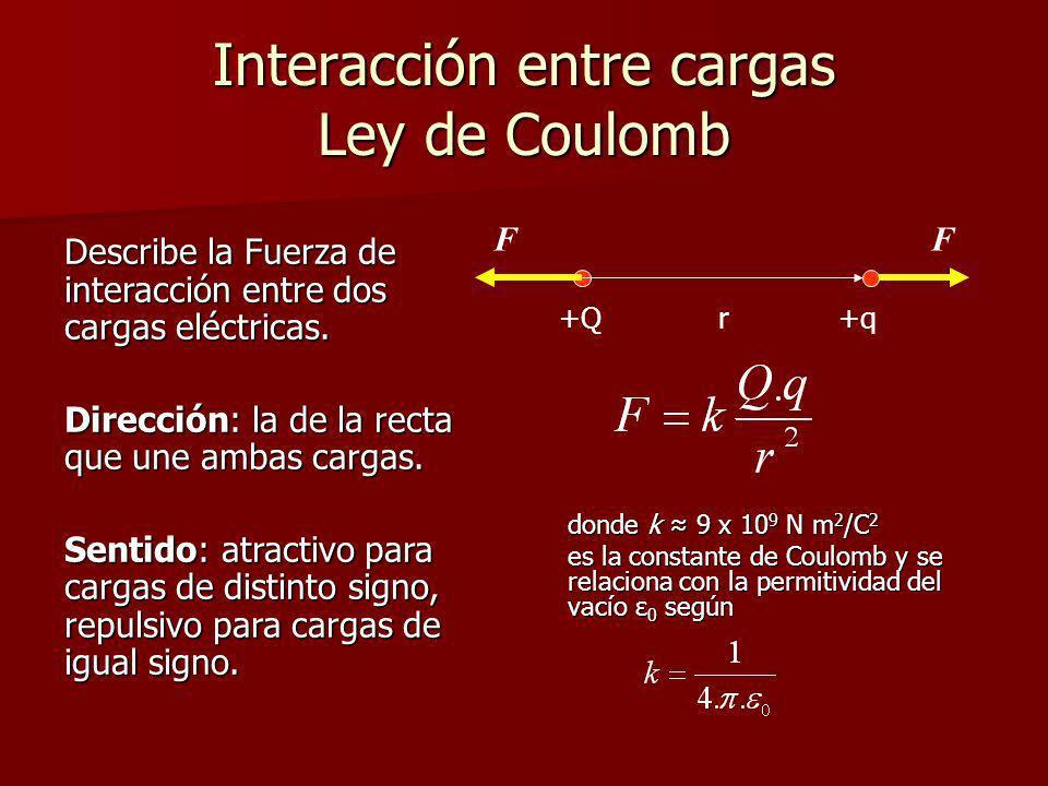 Interacción entre cargas Ley de Coulomb donde k 9 x 10 9 N m 2 /C 2 es la constante de Coulomb y se relaciona con la permitividad del vacío ε 0 según