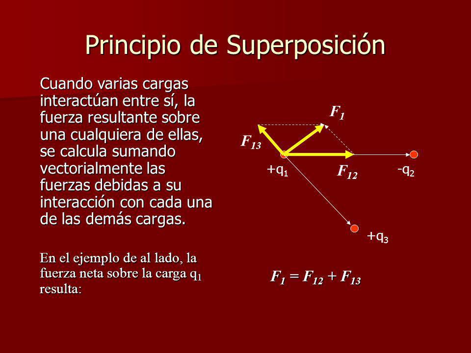 Principio de Superposición Cuando varias cargas interactúan entre sí, la fuerza resultante sobre una cualquiera de ellas, se calcula sumando vectorial