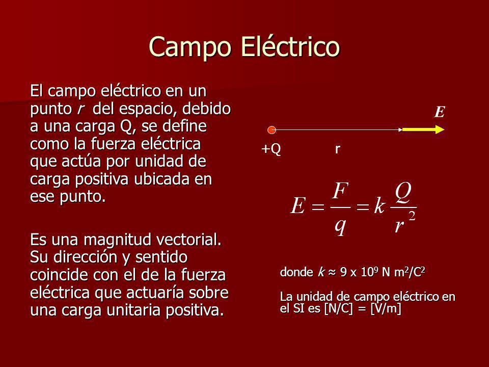 Campo Eléctrico donde k 9 x 10 9 N m 2 /C 2 La unidad de campo eléctrico en el SI es [N/C] = [V/m] El campo eléctrico en un punto r del espacio, debid