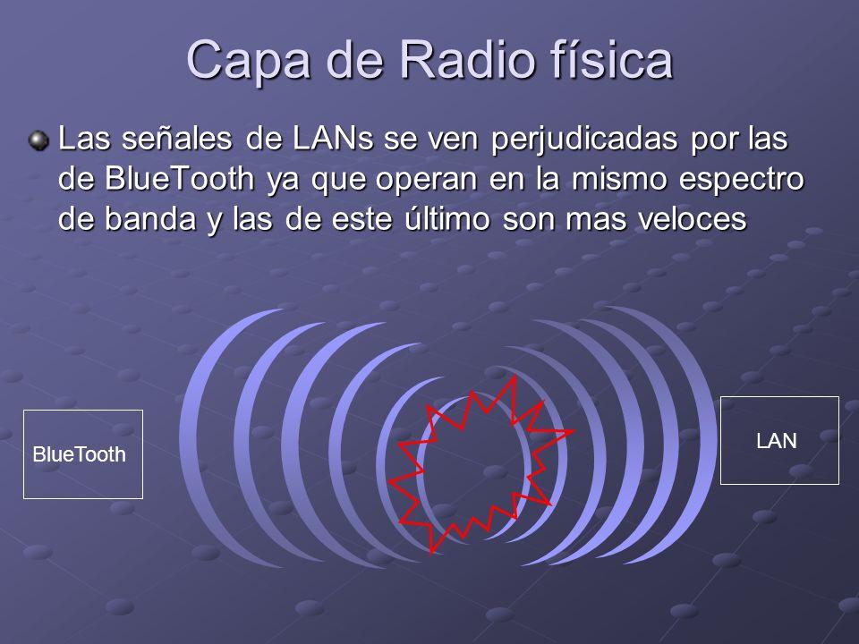 Las señales de LANs se ven perjudicadas por las de BlueTooth ya que operan en la mismo espectro de banda y las de este último son mas veloces LAN Blue