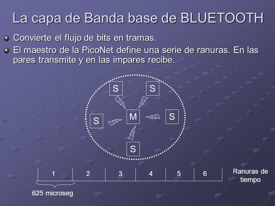 La capa de Banda base de BLUETOOTH Convierte el flujo de bits en tramas. El maestro de la PicoNet define una serie de ranuras. En las pares transmite
