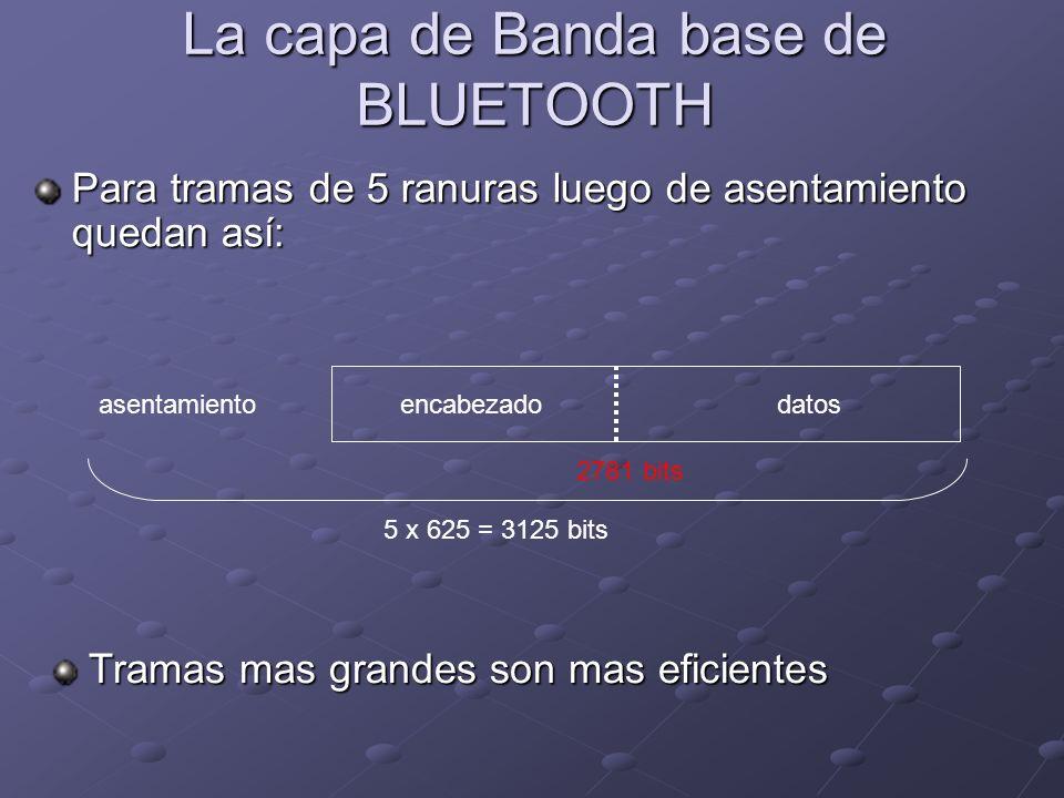 Para tramas de 5 ranuras luego de asentamiento quedan así: La capa de Banda base de BLUETOOTH encabezadodatos 2781 bits asentamiento 5 x 625 = 3125 bi