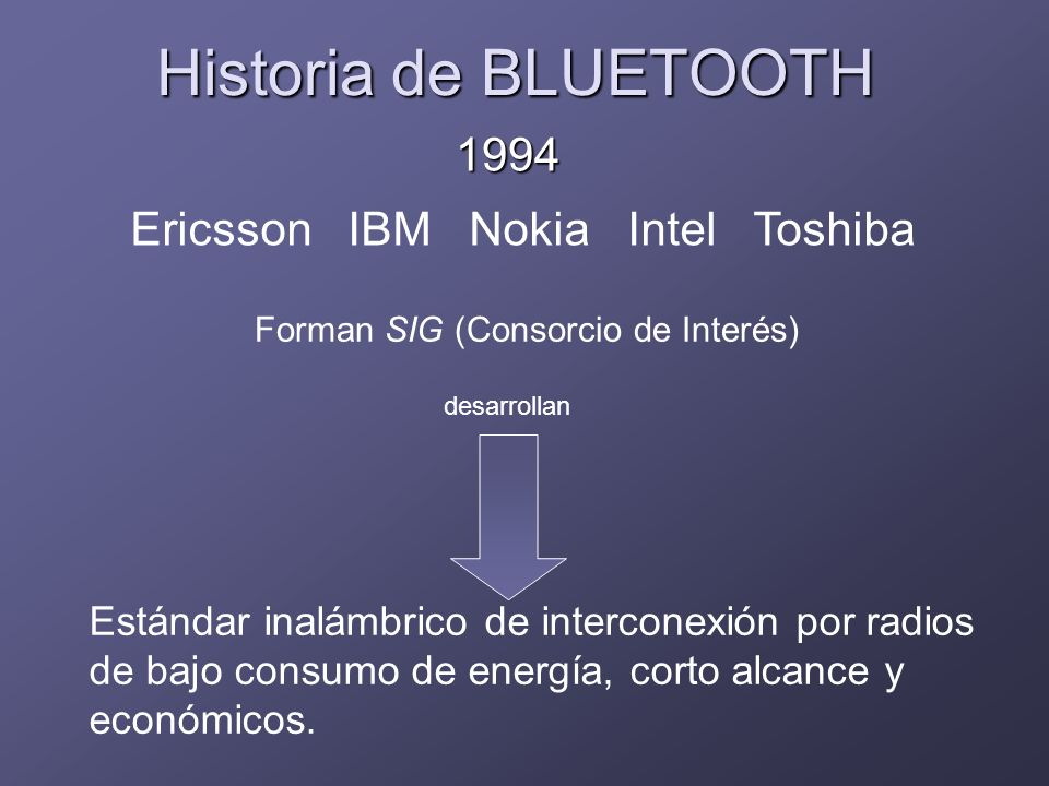 1994 1994 Estándar inalámbrico de interconexión por radios de bajo consumo de energía, corto alcance y económicos. desarrollan Ericsson IBM Nokia Inte