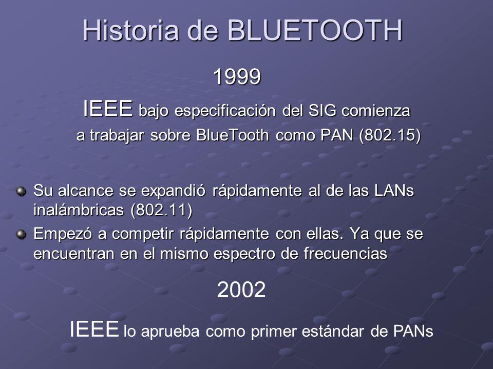 1999 IEEE bajo especificación del SIG comienza a trabajar sobre BlueTooth como PAN (802.15) a trabajar sobre BlueTooth como PAN (802.15) Su alcance se