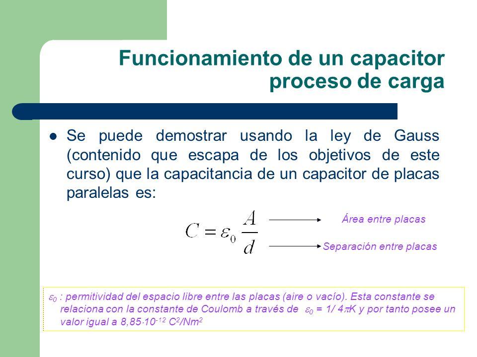 Funcionamiento de un capacitor proceso de carga Se puede demostrar usando la ley de Gauss (contenido que escapa de los objetivos de este curso) que la
