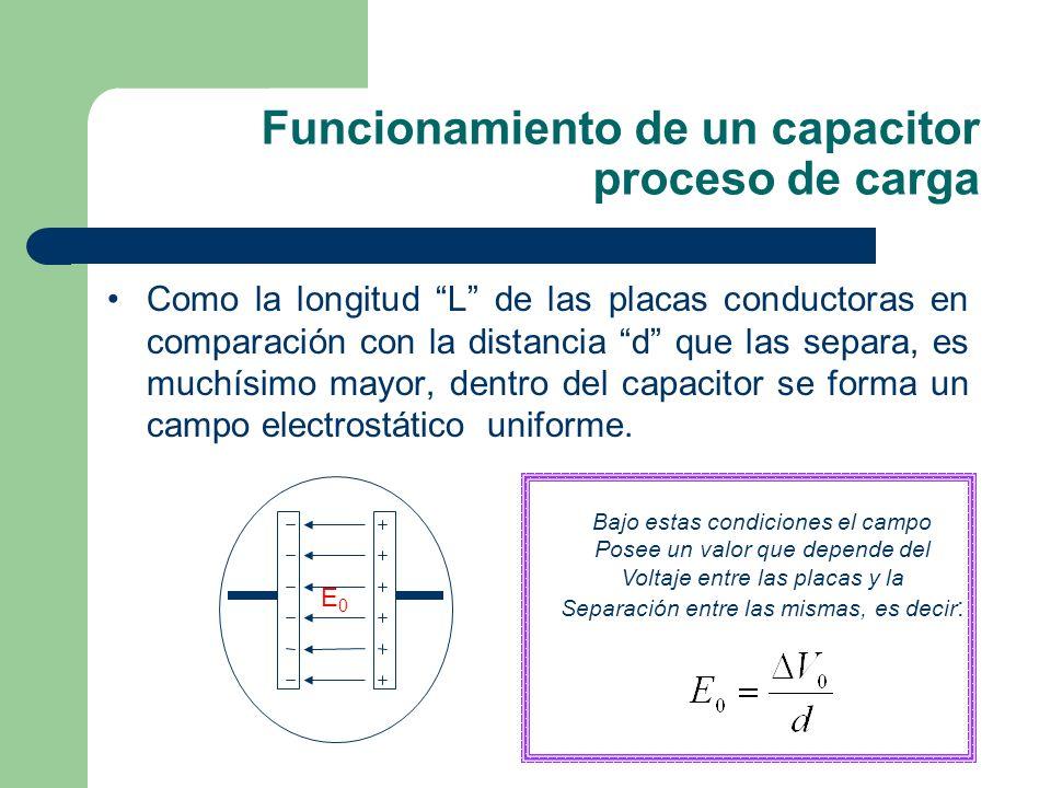 Funcionamiento de un capacitor proceso de carga Como la longitud L de las placas conductoras en comparación con la distancia d que las separa, es much