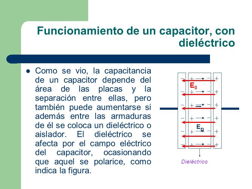 Funcionamiento de un capacitor, con dieléctrico Como se vio, la capacitancia de un capacitor depende del área de las placas y la separación entre ella