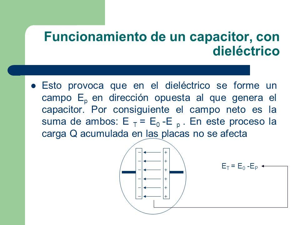 Funcionamiento de un capacitor, con dieléctrico Esto provoca que en el dieléctrico se forme un campo E p en dirección opuesta al que genera el capacit