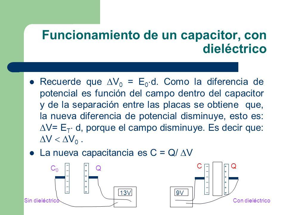 Funcionamiento de un capacitor, con dieléctrico Recuerde que V 0 = E 0 d. Como la diferencia de potencial es función del campo dentro del capacitor y