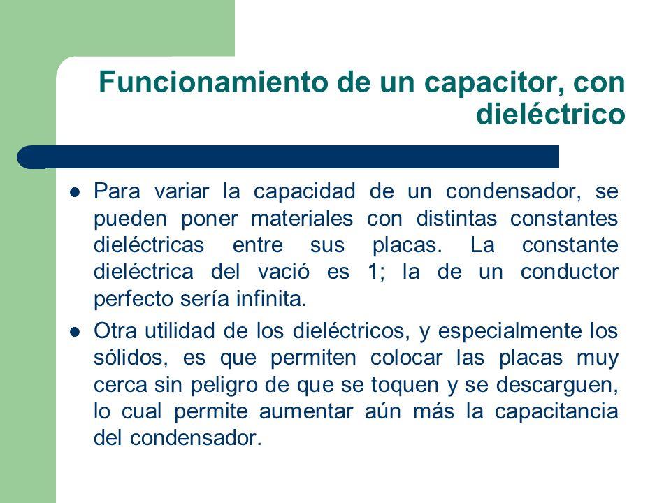 Funcionamiento de un capacitor, con dieléctrico Para variar la capacidad de un condensador, se pueden poner materiales con distintas constantes dieléc