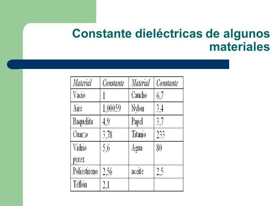 Constante dieléctricas de algunos materiales