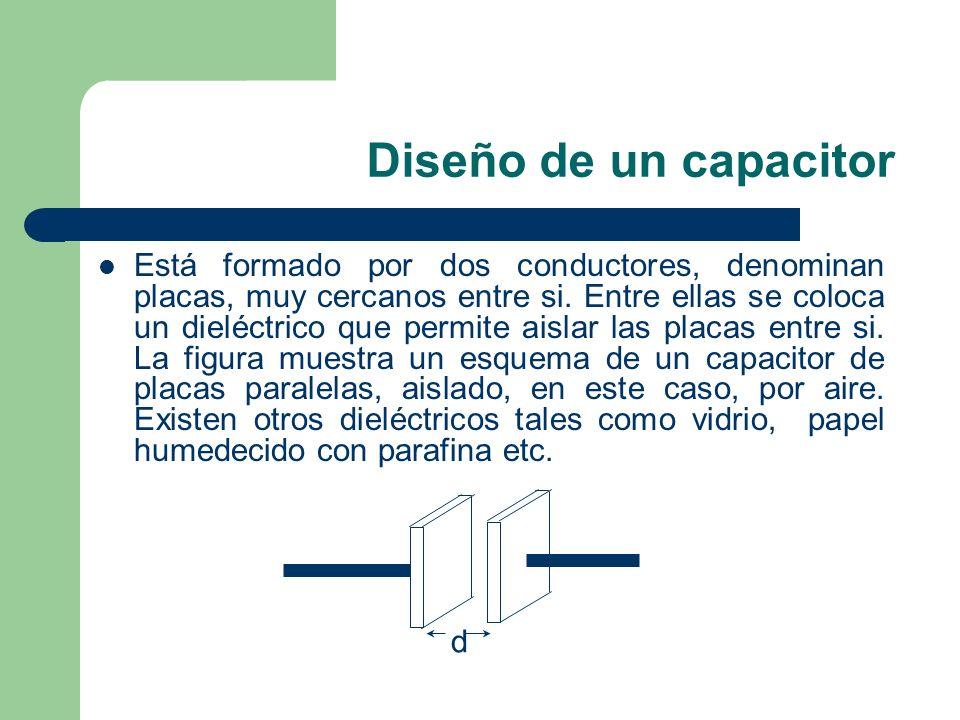 Diseño de un capacitor Está formado por dos conductores, denominan placas, muy cercanos entre si. Entre ellas se coloca un dieléctrico que permite ais