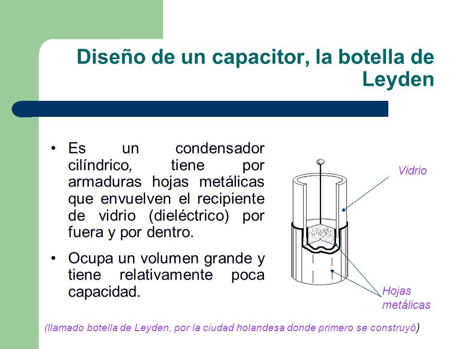 Diseño de un capacitor, la botella de Leyden Es un condensador cilíndrico, tiene por armaduras hojas metálicas que envuelven el recipiente de vidrio (