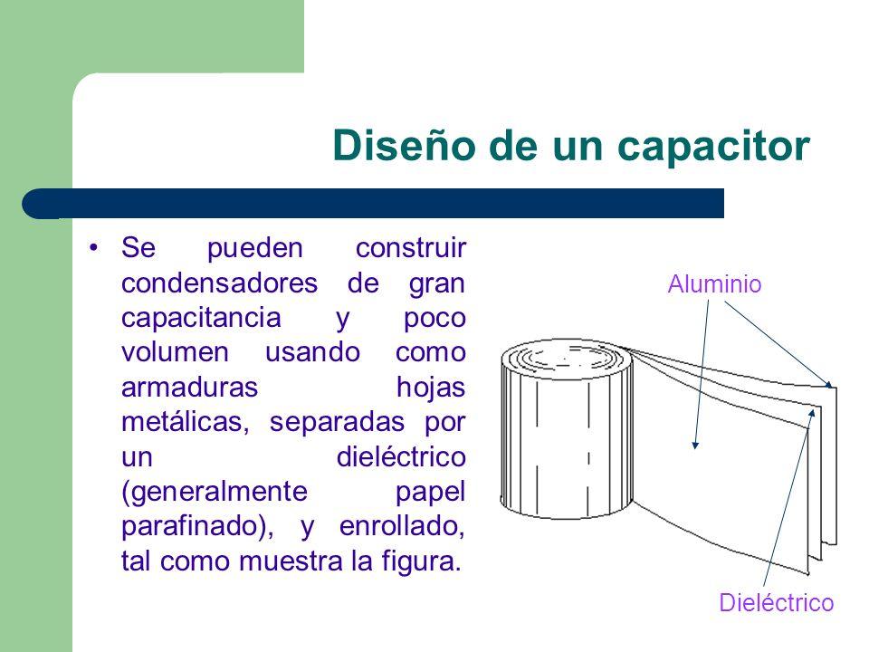 Diseño de un capacitor Se pueden construir condensadores de gran capacitancia y poco volumen usando como armaduras hojas metálicas, separadas por un d