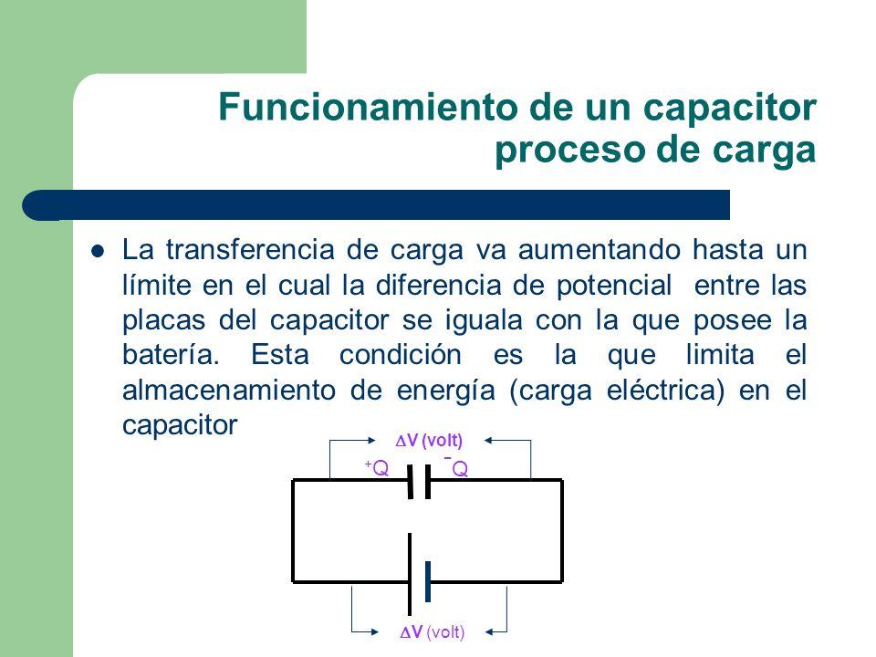 Funcionamiento de un capacitor proceso de carga La transferencia de carga va aumentando hasta un límite en el cual la diferencia de potencial entre la
