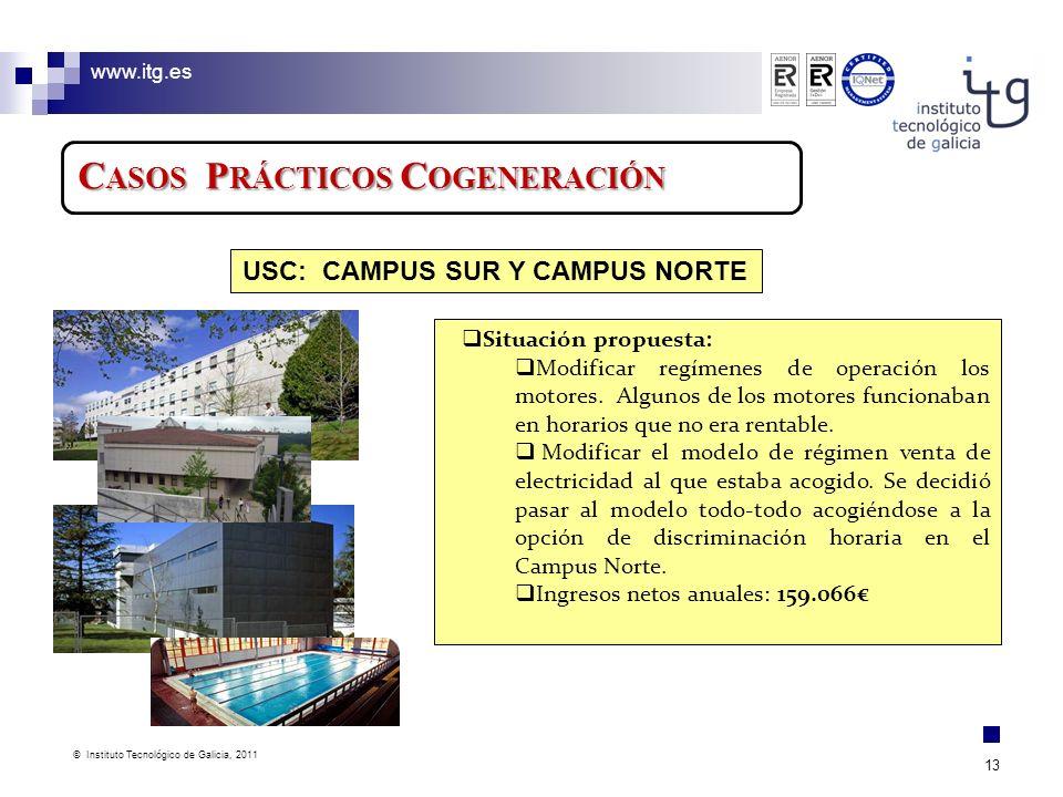 www.itg.es © Instituto Tecnológico de Galicia, 2011 13 C ASOS P RÁCTICOS C OGENERACIÓN Situación propuesta: Modificar regímenes de operación los motor
