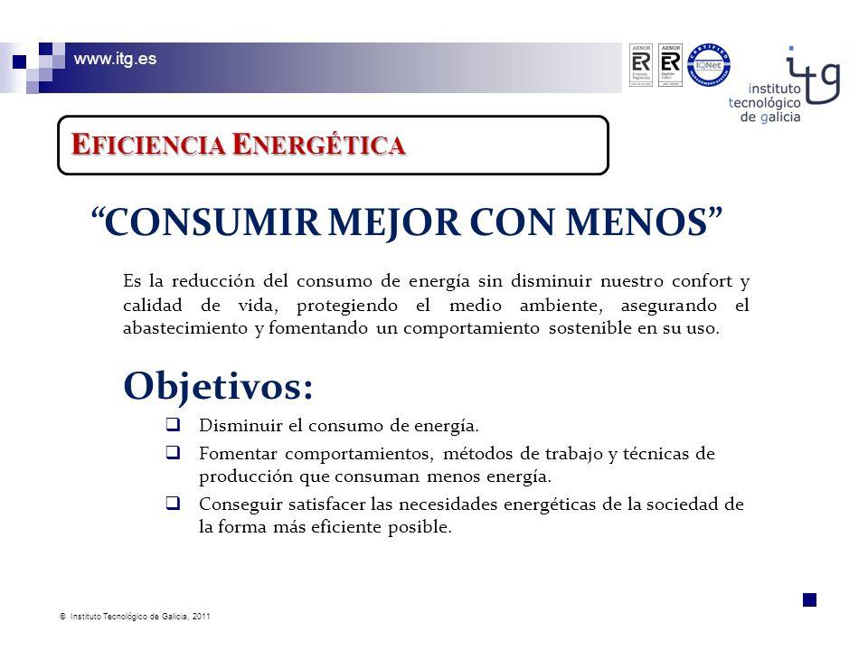 www.itg.es © Instituto Tecnológico de Galicia, 2011 E FICIENCIA E NERGÉTICA CONSUMIR MEJOR CON MENOS Es la reducción del consumo de energía sin dismin