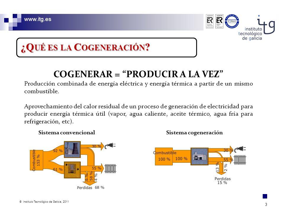 www.itg.es © Instituto Tecnológico de Galicia, 2011 3 COGENERAR = PRODUCIR A LA VEZ Producción combinada de energía eléctrica y energía térmica a part