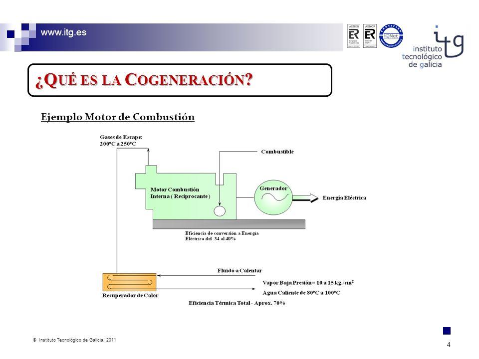 www.itg.es © Instituto Tecnológico de Galicia, 2011 4 ¿Q UÉ ES LA C OGENERACIÓN ? Ejemplo Motor de Combustión