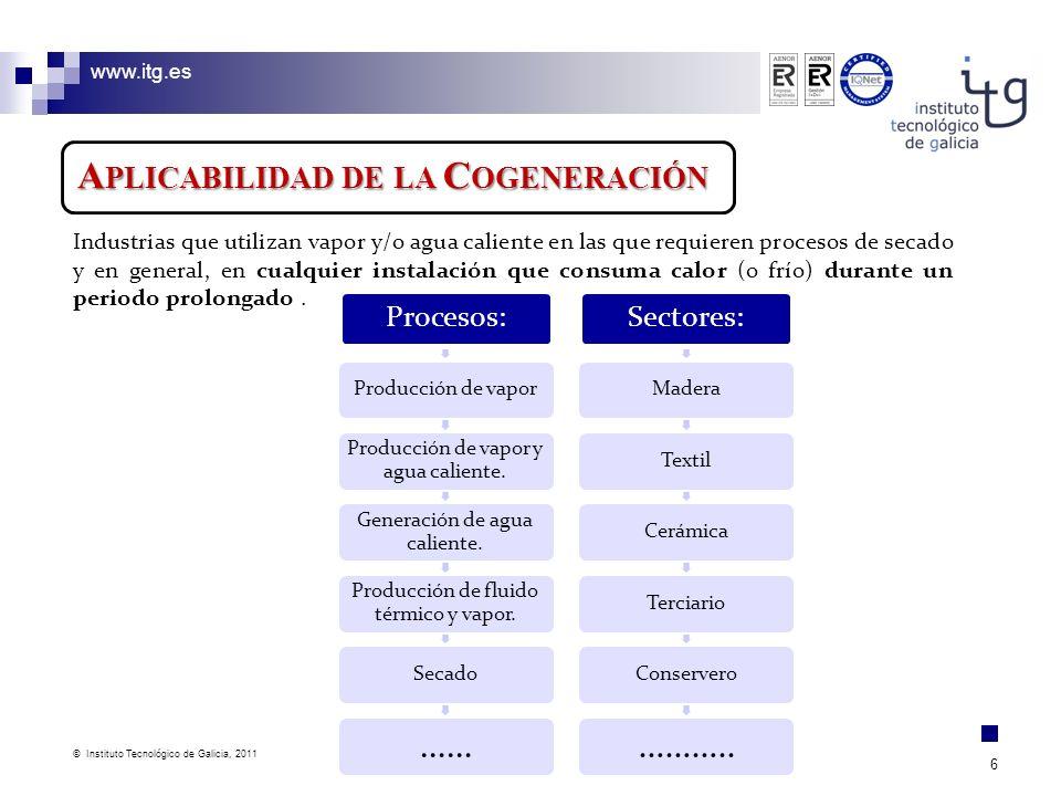 www.itg.es © Instituto Tecnológico de Galicia, 2011 6 A PLICABILIDAD DE LA C OGENERACIÓN Industrias que utilizan vapor y/o agua caliente en las que re