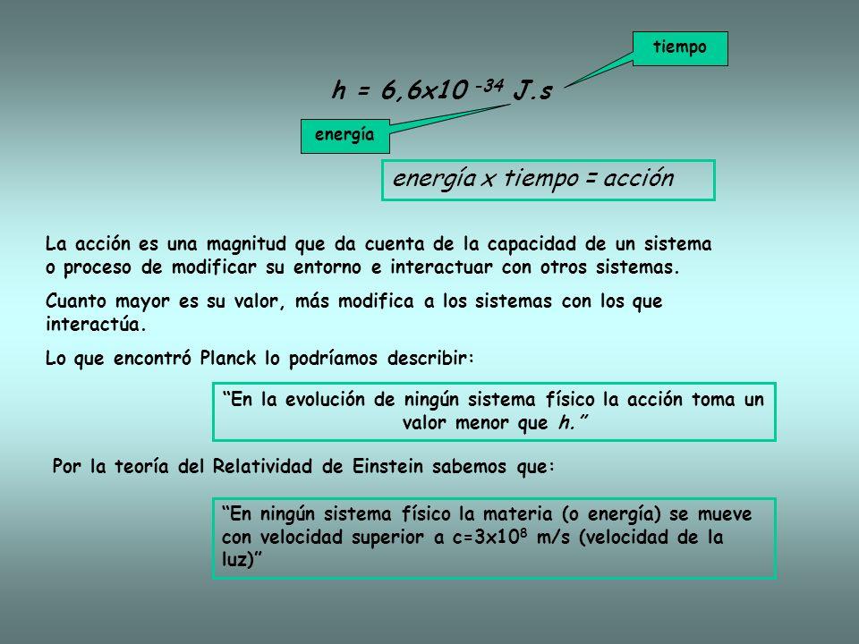 h = 6,6x10 -34 J.s energía tiempo energía x tiempo = acción La acción es una magnitud que da cuenta de la capacidad de un sistema o proceso de modific