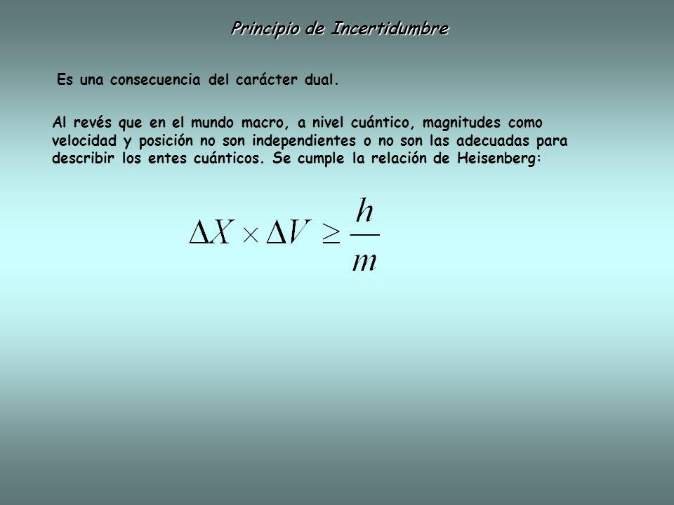 Principio de Incertidumbre Es una consecuencia del carácter dual. Al revés que en el mundo macro, a nivel cuántico, magnitudes como velocidad y posici