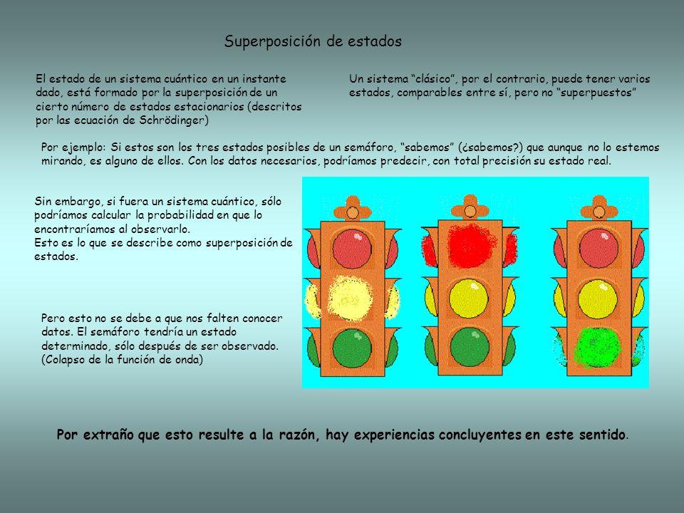 Superposición de estados El estado de un sistema cuántico en un instante dado, está formado por la superposición de un cierto número de estados estacionarios (descritos por las ecuación de Schrödinger) Un sistema clásico, por el contrario, puede tener varios estados, comparables entre sí, pero no superpuestos Por ejemplo: Si estos son los tres estados posibles de un semáforo, sabemos (¿sabemos?) que aunque no lo estemos mirando, es alguno de ellos.