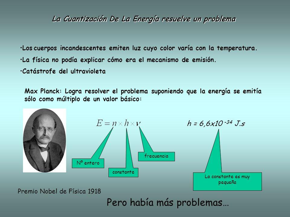 La Cuantización De La Energía resuelve un problema Los cuerpos incandescentes emiten luz cuyo color varía con la temperatura. La física no podía expli