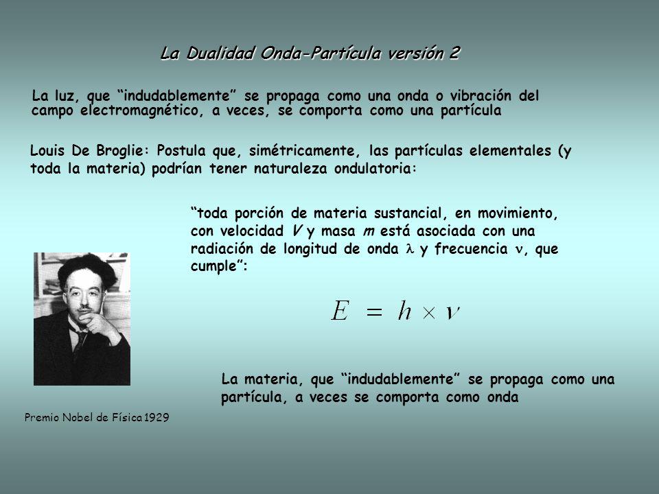 La Dualidad Onda-Partícula versión 2 Louis De Broglie: Postula que, simétricamente, las partículas elementales (y toda la materia) podrían tener naturaleza ondulatoria: toda porción de materia sustancial, en movimiento, con velocidad V y masa m está asociada con una radiación de longitud de onda y frecuencia, que cumple : La luz, que indudablemente se propaga como una onda o vibración del campo electromagnético, a veces, se comporta como una partícula La materia, que indudablemente se propaga como una partícula, a veces se comporta como onda Premio Nobel de Física 1929