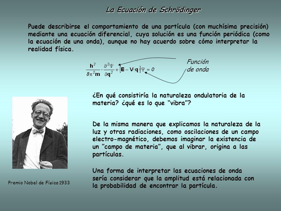 La Ecuación de Schrödinger ¿En qué consistiría la naturaleza ondulatoria de la materia? ¿qué es lo que vibra? Puede describirse el comportamiento de u