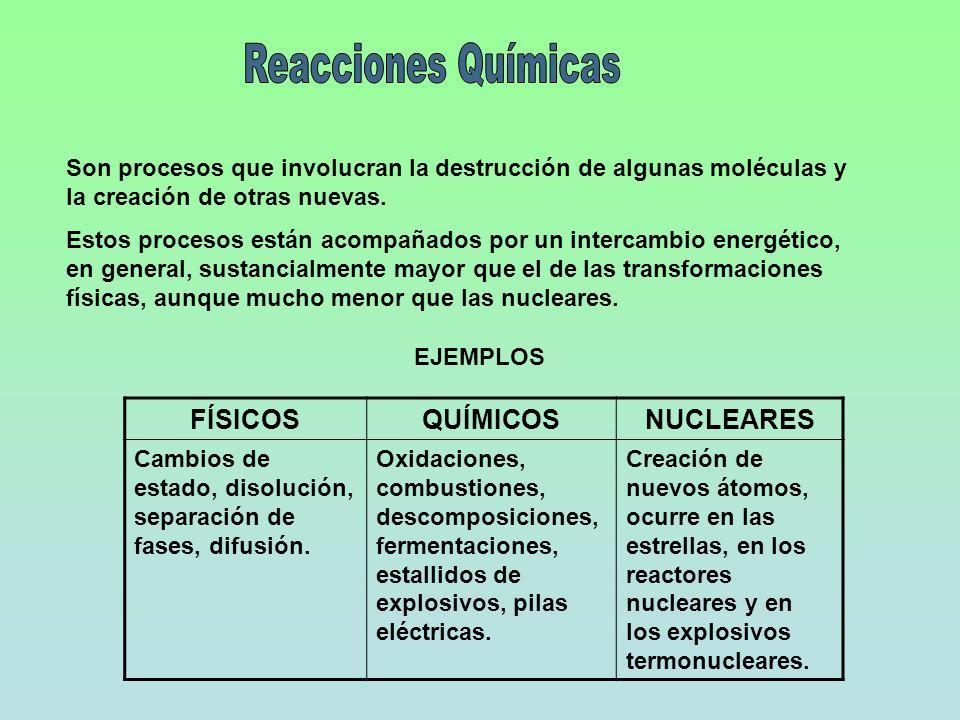 Son procesos que involucran la destrucción de algunas moléculas y la creación de otras nuevas. Estos procesos están acompañados por un intercambio ene