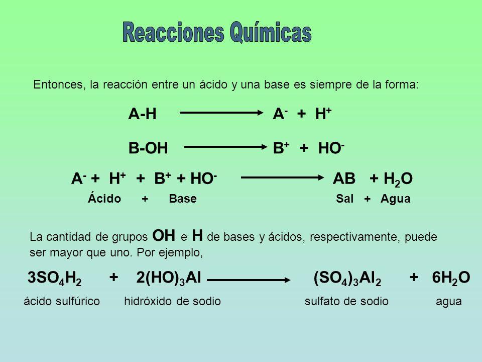 Entonces, la reacción entre un ácido y una base es siempre de la forma: A-H A - + H + B-OHB + + HO - A - + H + + B + + HO - AB + H 2 O Ácido + Base Sa