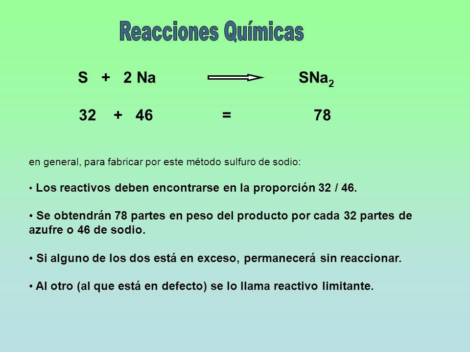 S + 2 Na SNa 2 32 + 46 = 78 en general, para fabricar por este método sulfuro de sodio: Los reactivos deben encontrarse en la proporción 32 / 46. Se o